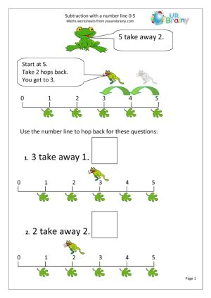 subtraction with a number line frogs maths worksheet