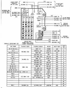 27 2008 Dodge Ram 2500 Fuse Box Diagram
