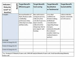 rfp evaluation scoring matrix template With rfp scoring matrix template