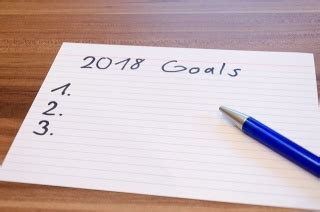 reasons     year resolutions rbw strategy