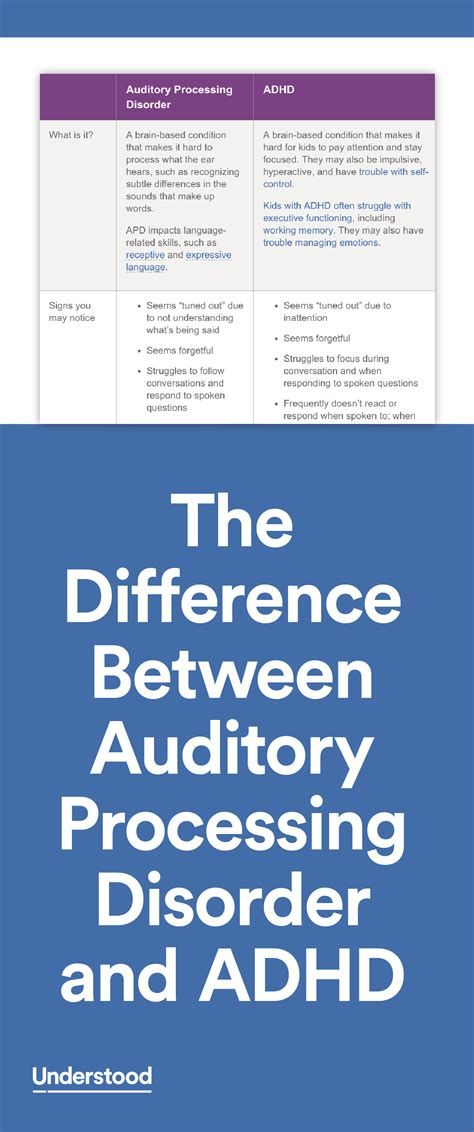 The Difference Between Auditory Processing Disorder And Adhd. Medical Equipment Sales Recruiters. Aaa Cook County Consolidation. Christmas Cruises In Europe Find Egg Donors. Enterprise Architecture Business Architecture. Virus Protection Windows 7 Shotty Lymph Nodes. Roberts Wesleyan College Ranking. Partially Finished Basement Ent Bank Online. Credit Card Debt Consolidation Help