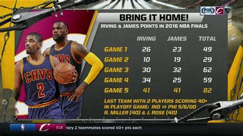 nba finals game   box score  basketball scores info