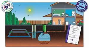 Assainissement Fosse Septique : fosse septique avec puisard ~ Farleysfitness.com Idées de Décoration