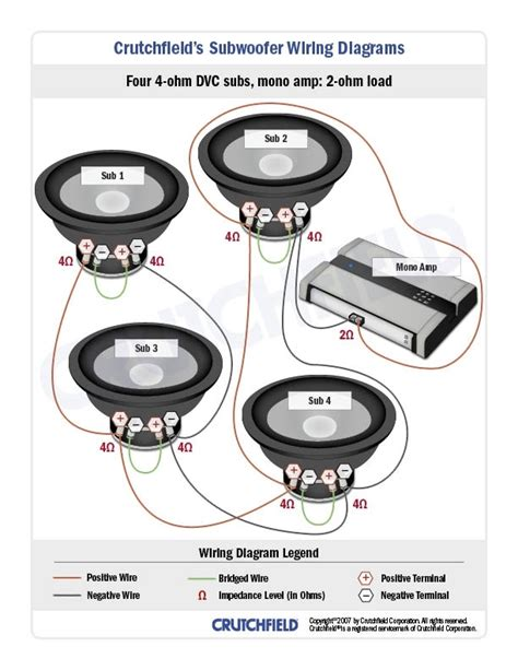 Single Coil Subwoofer Wiring Diagram