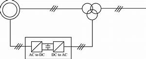 Schematic Diagram Of Doubly Fed Induction Generator