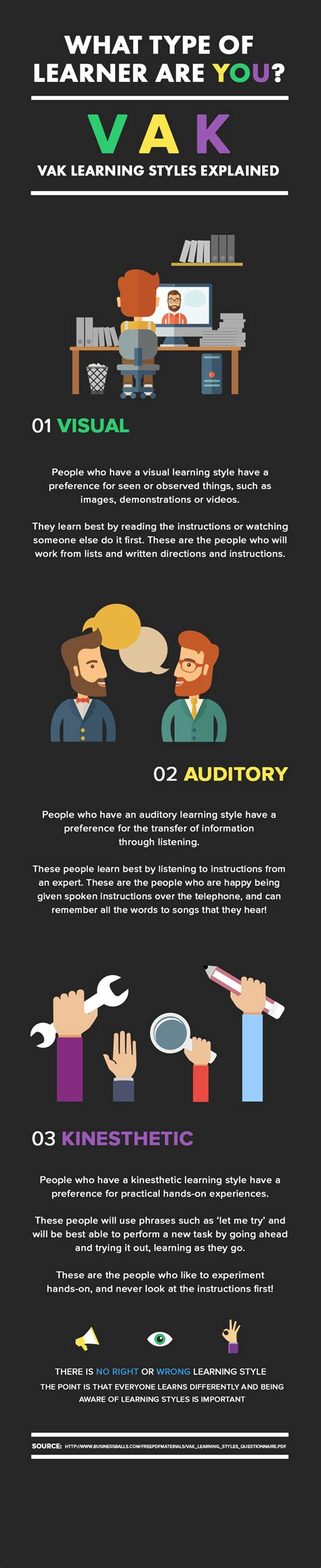 whats  vak learning style infographicpng