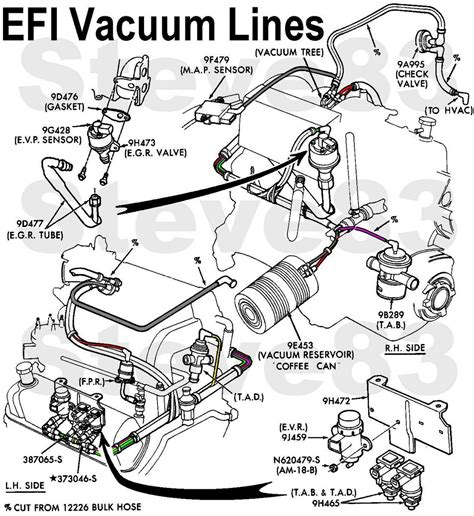 Ford Questions There Diagram For Vacuum Hoses