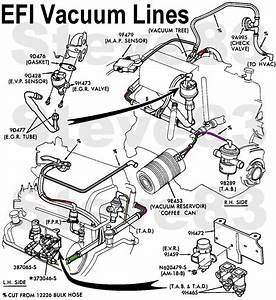 1990 Ford F 150 Engine Diagram