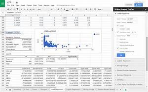 Frontline Systems U2019 Xlminer Analysis Toolpak Brings Popular