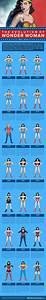 Wonder Woman Costumes: The Evolution of a Superheroine ...