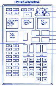 Ford Expedition 2000 Fuse Box  Block Circuit Breaker Diagram
