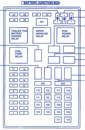 Fuse Box Diagram For 2000 Ford Expedition 3687 Cnarmenio Es