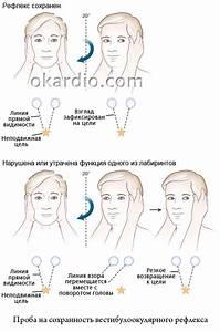 Кружится голова при гипертонии лечение