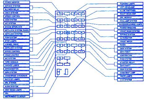 ford ranger   dash fuse boxblock circuit breaker