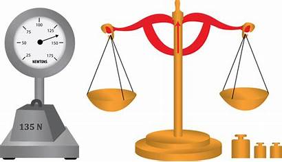 Measuring Clipart System Measurement Mass Weight Unit