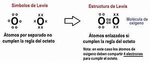 Temas Selectos De Qu U00cdmica  Biolog U00cda B U00c1sica Y Medicina Veterinaria  Octubre 2014