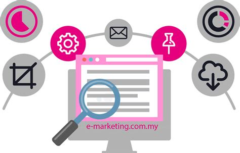 E Marketing Company - e marketing malaysia service marketing