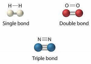 2 6  Molecules And Molecular Compounds