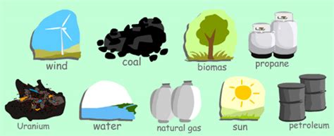forms of clean energy clean efficient and affordable energy future