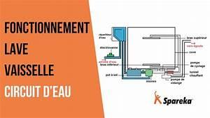 Comment Reparer Un Debimetre D Air : comment fonctionne un lave vaisselle le circuit d 39 eau youtube ~ Gottalentnigeria.com Avis de Voitures
