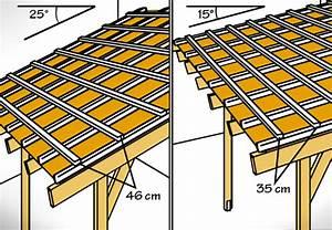 Dach Trapezblech Verlegung : dach decken mit wellplatten ganz einfach mit obi ~ Whattoseeinmadrid.com Haus und Dekorationen