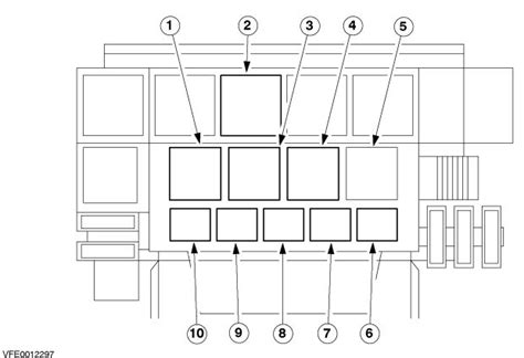 Ford Ka Fuse Box Diagram 2000 by Ford Bantam 2002 2011 Fuse Box Diagram Auto Genius