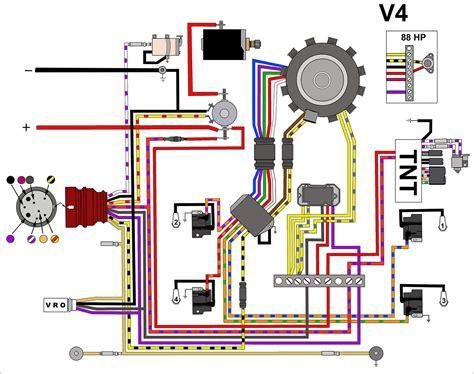 evinrude  spl gauges   work page  iboats