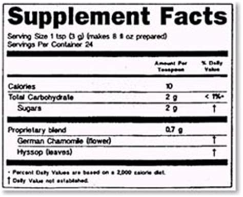 Rules For Supplement Labels