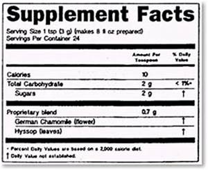 Rules for supplement labels for Supplement facts template