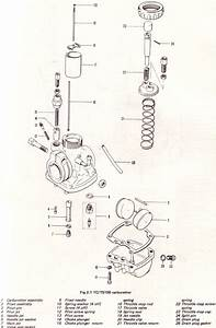suzuki diagrams suzuki tc 125 wiring diagram wiring With 1974 suzuki ts 185 wiring diagram besides suzuki ts 250 wiring diagram