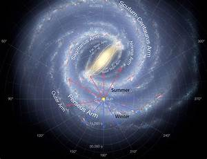 10 Interesting Facts About The Milky Way