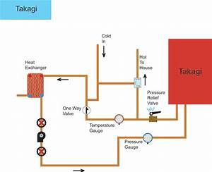 Piping Diagram For Radiant Floor Heat Piping Diagram For