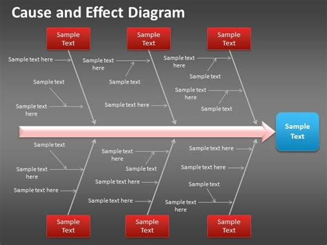 effect diagram powerpoint powerpoint