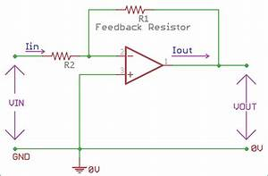 Inverting Operational Amplifier  Op