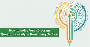 How To Solve Venn Diagram Questions Easily In Reasoning