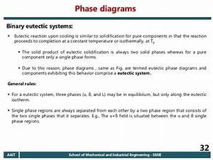 2006 E C  Aait Materials I Regular Chapter 6 Introduction
