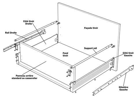 glissiere tiroir cuisine développé tiroir standard montage et réglage meuble cuisine fr