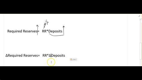 deposits actual