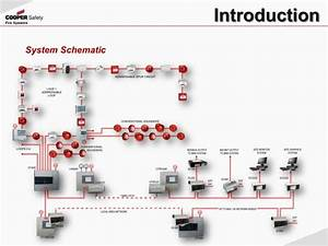 Fire Alarm System Schematic Diagram