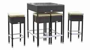 Bar Exterieur De Jardin : ensemble de jardin 4 tabourets table haute mesa ~ Dailycaller-alerts.com Idées de Décoration