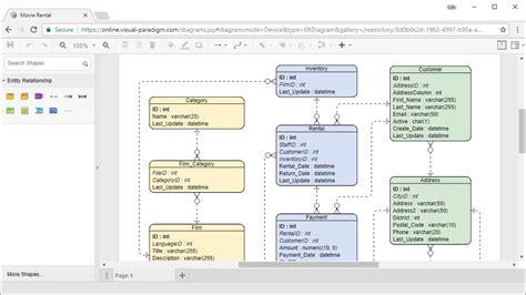 Diagramming Tool by Diagramming Tool
