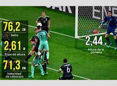 Euro 2016 How high did Cristiano Ronaldo jump for his
