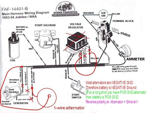 Wiring Diagram Ford Naa Tractor by Ford Jubilee Tractor Wiring Diagram Wiring Diagram Pictures