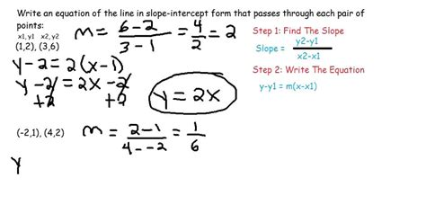 how to write an equation in slope intercept form given two points youtube