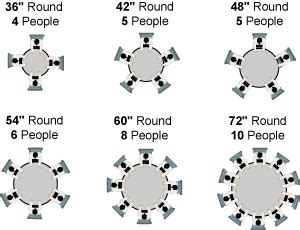 what size round table seats 10 people picnic planning