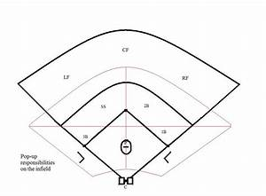Baseball Positions Fill In The Blank