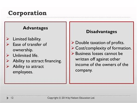 legal form of organization chapter 8 forms of business organization youtube