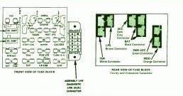 2000 Cavalier Fuse Box Diagram : chevrolet fuse box diagram fuse box chevrolet cavalier ~ A.2002-acura-tl-radio.info Haus und Dekorationen