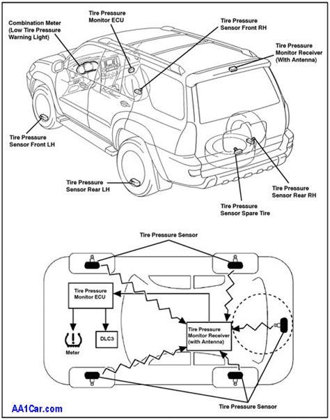 TPMS (Tire Tressure Monitor Sensor)- lukmangaru.com