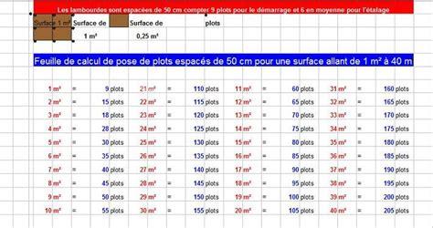 calcul terrasse bois terrasse composite calcul